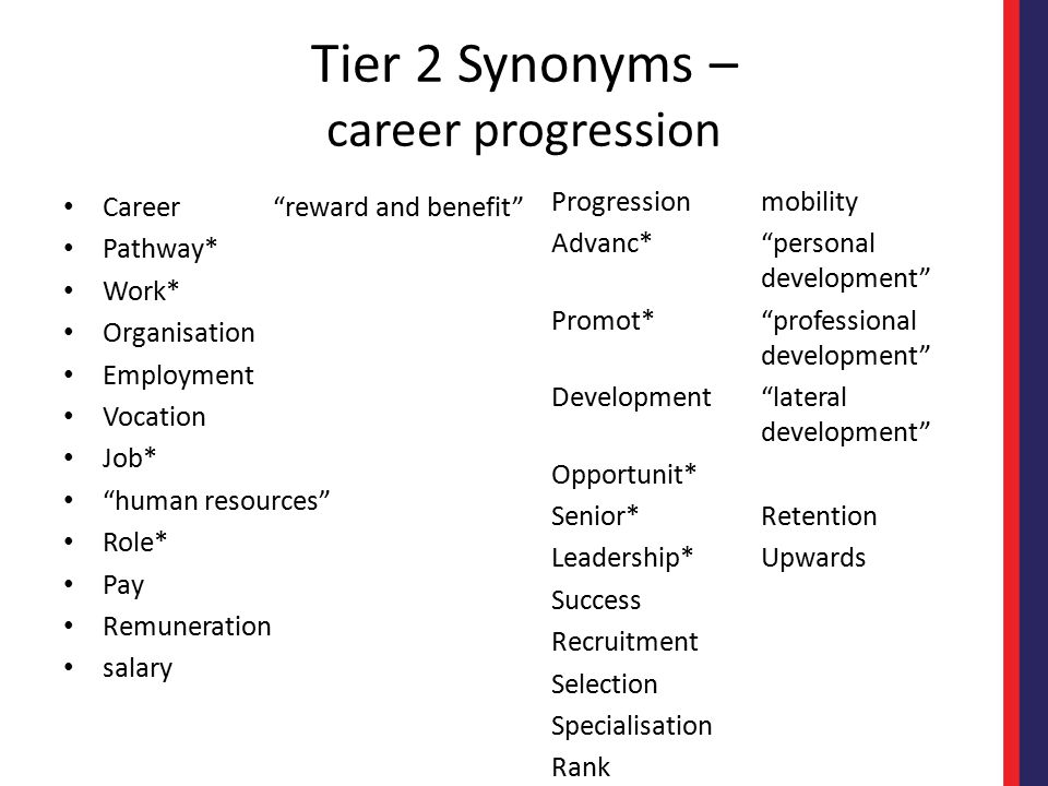 Tier 2 Synonyms – career progression Career reward and benefit Pathway* Work* Organisation Employment Vocation Job* human resources Role* Pay Remuneration salary Progression mobility Advanc* personal development Promot* professional development Development lateral development Opportunit* Senior*Retention Leadership*Upwards Success Recruitment Selection Specialisation Rank