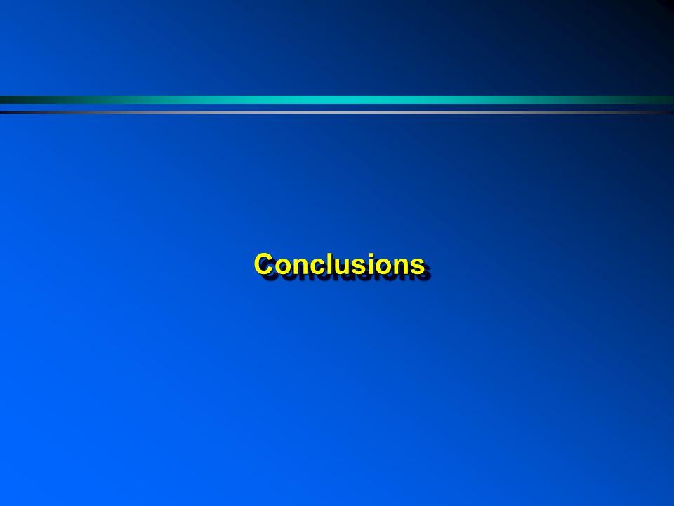 ConclusionsConclusions
