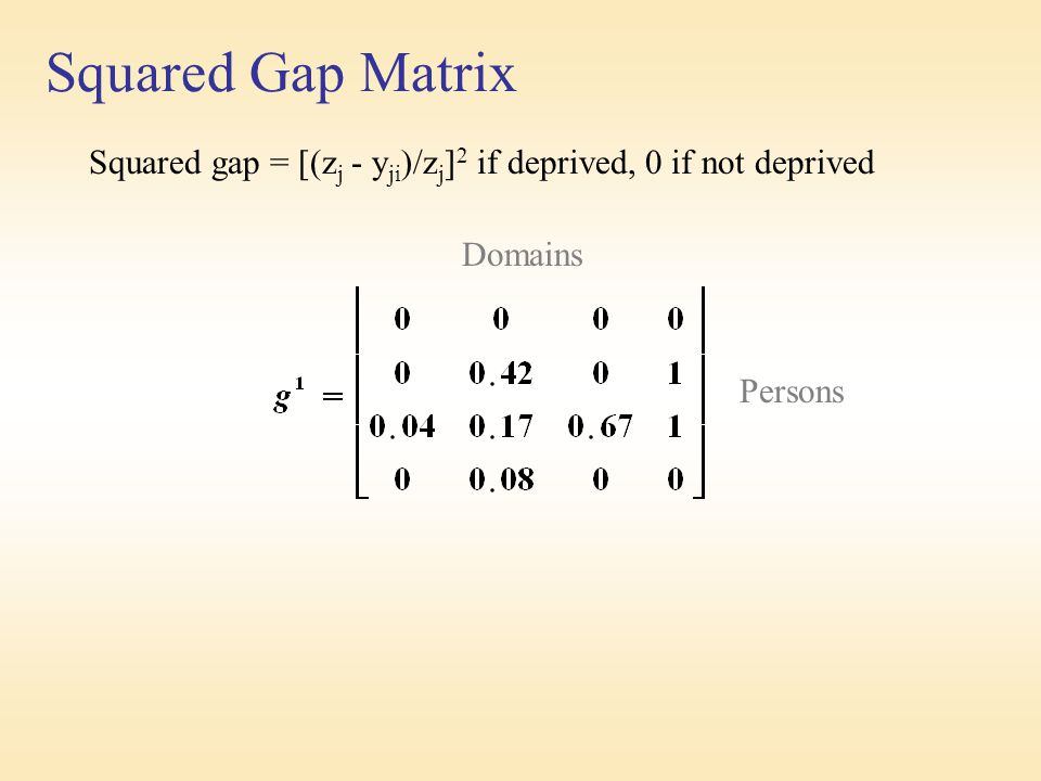 Squared Gap Matrix Squared gap = [(z j - y ji )/z j ] 2 if deprived, 0 if not deprived Domains Persons