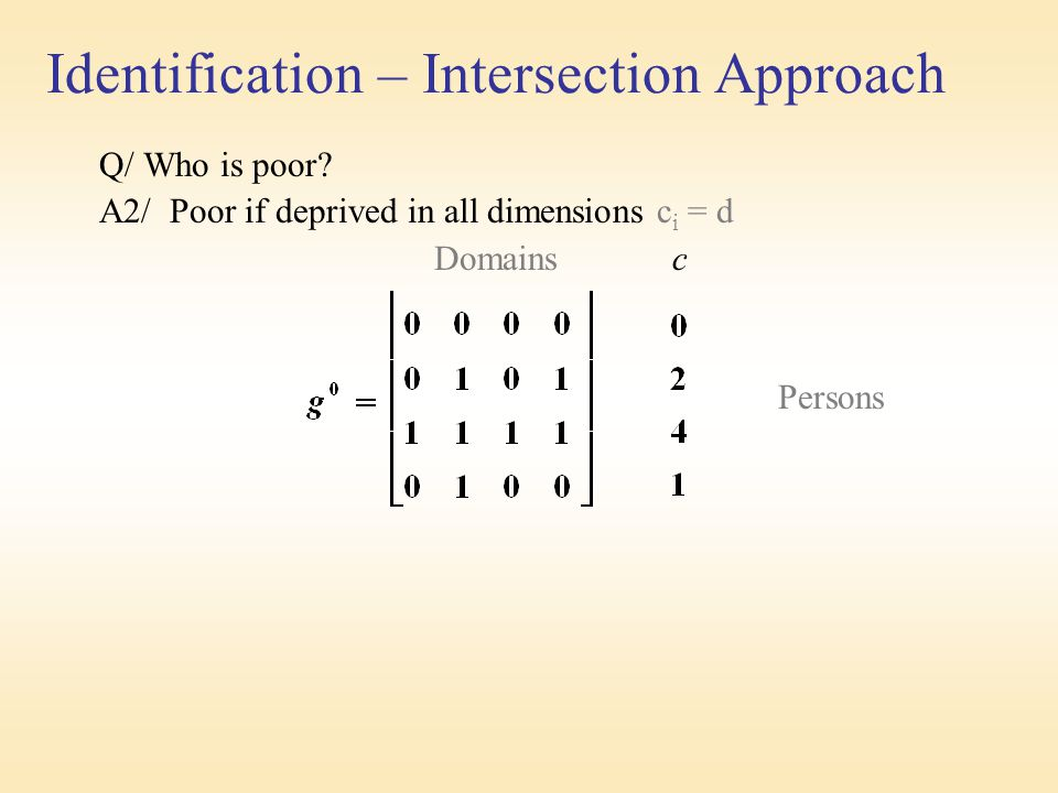 Identification – Intersection Approach Q/ Who is poor.