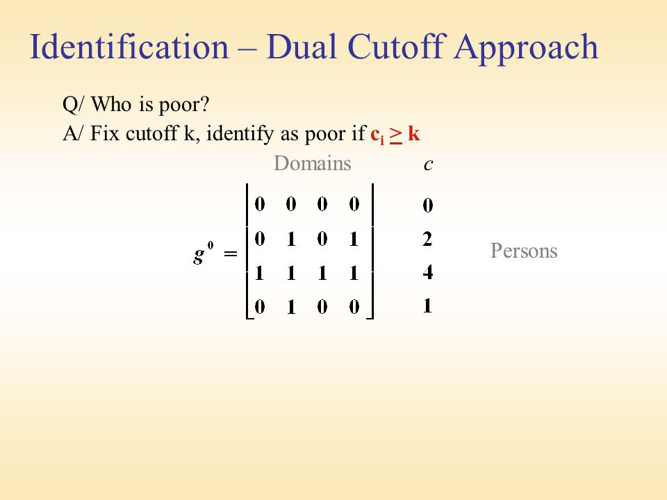 Identification – Dual Cutoff Approach Q/ Who is poor.