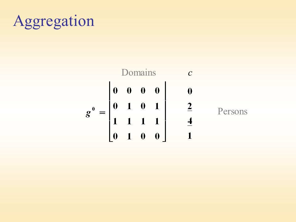 Aggregation Domains c Persons