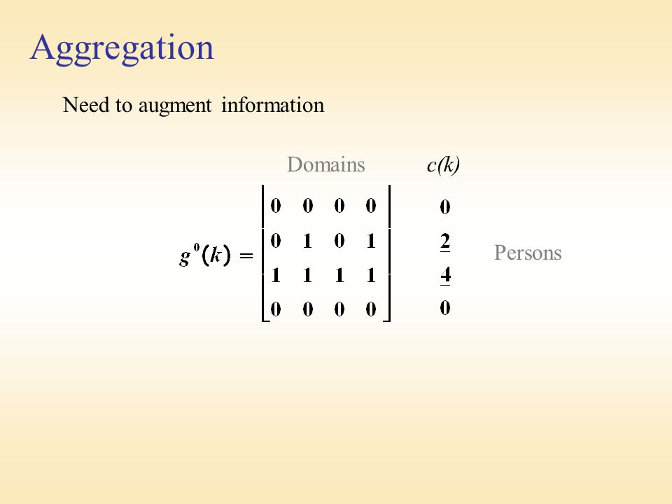 Aggregation Need to augment information Domains c(k) Persons