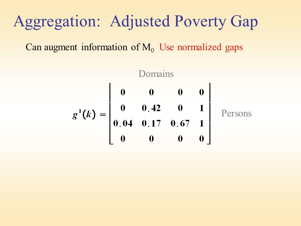 Aggregation: Adjusted Poverty Gap Can augment information of M 0 Use normalized gaps Domains Persons