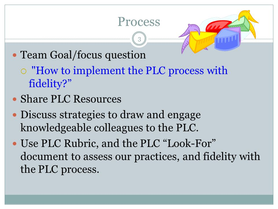 Process 3 Team Goal/focus question  How to implement the PLC process with fidelity Share PLC Resources Discuss strategies to draw and engage knowledgeable colleagues to the PLC.