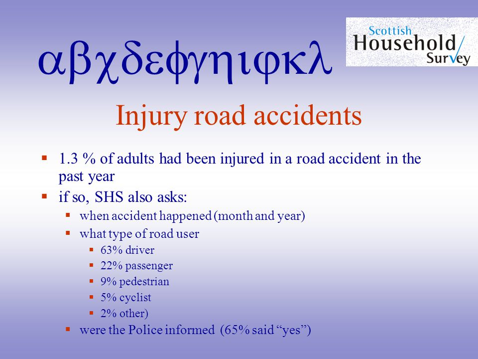 abcdefghijkl Injury road accidents  1.3 % of adults had been injured in a road accident in the past year  if so, SHS also asks:  when accident happened (month and year)  what type of road user  63% driver  22% passenger  9% pedestrian  5% cyclist  2% other)  were the Police informed (65% said yes )