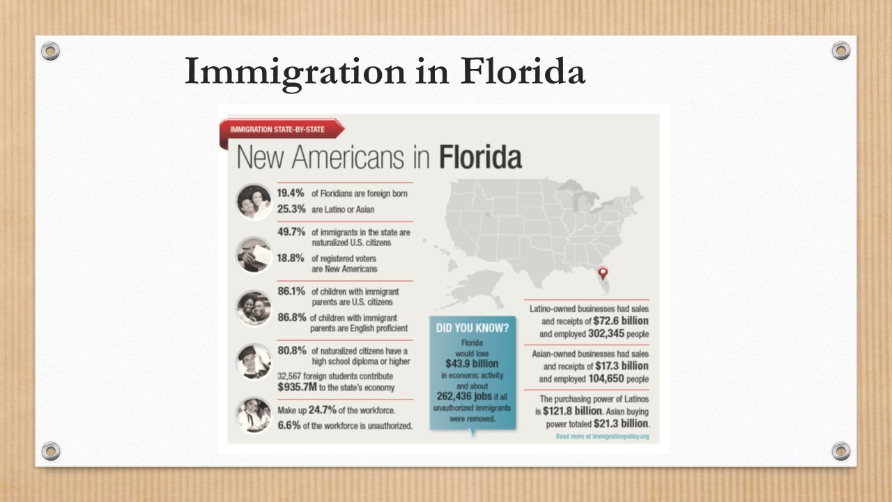 Immigration in Florida
