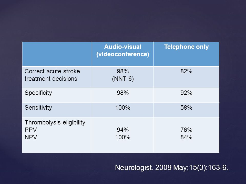 Neurologist. 2009 May;15(3):163-6.