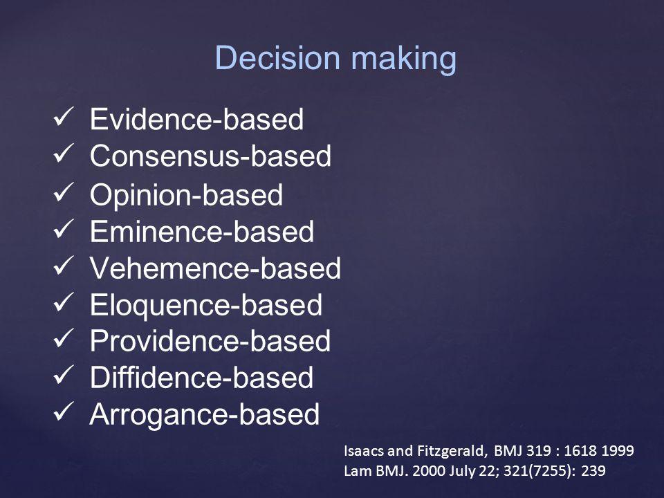 Decision making Isaacs and Fitzgerald, BMJ 319 : 1618 1999 Lam BMJ.