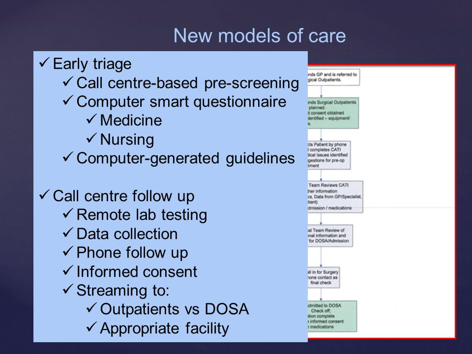 Early triage Call centre-based pre-screening Computer smart questionnaire Medicine Nursing Computer-generated guidelines Call centre follow up Remote lab testing Data collection Phone follow up Informed consent Streaming to: Outpatients vs DOSA Appropriate facility