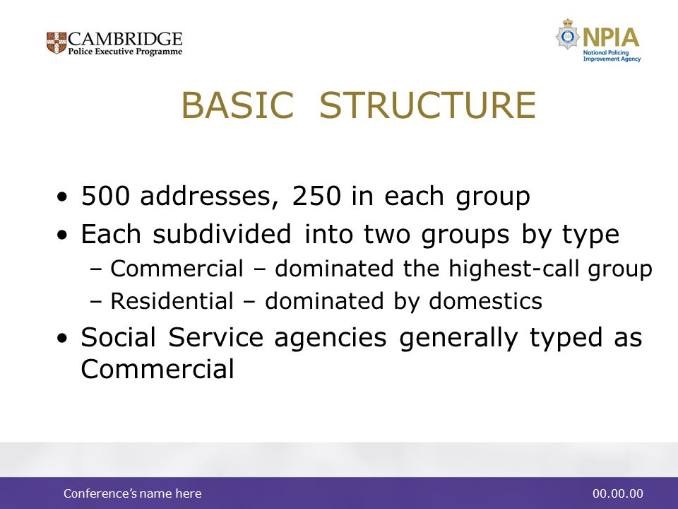 Conference's name here00.00.00 BASIC STRUCTURE 500 addresses, 250 in each group Each subdivided into two groups by type –Commercial – dominated the highest-call group –Residential – dominated by domestics Social Service agencies generally typed as Commercial