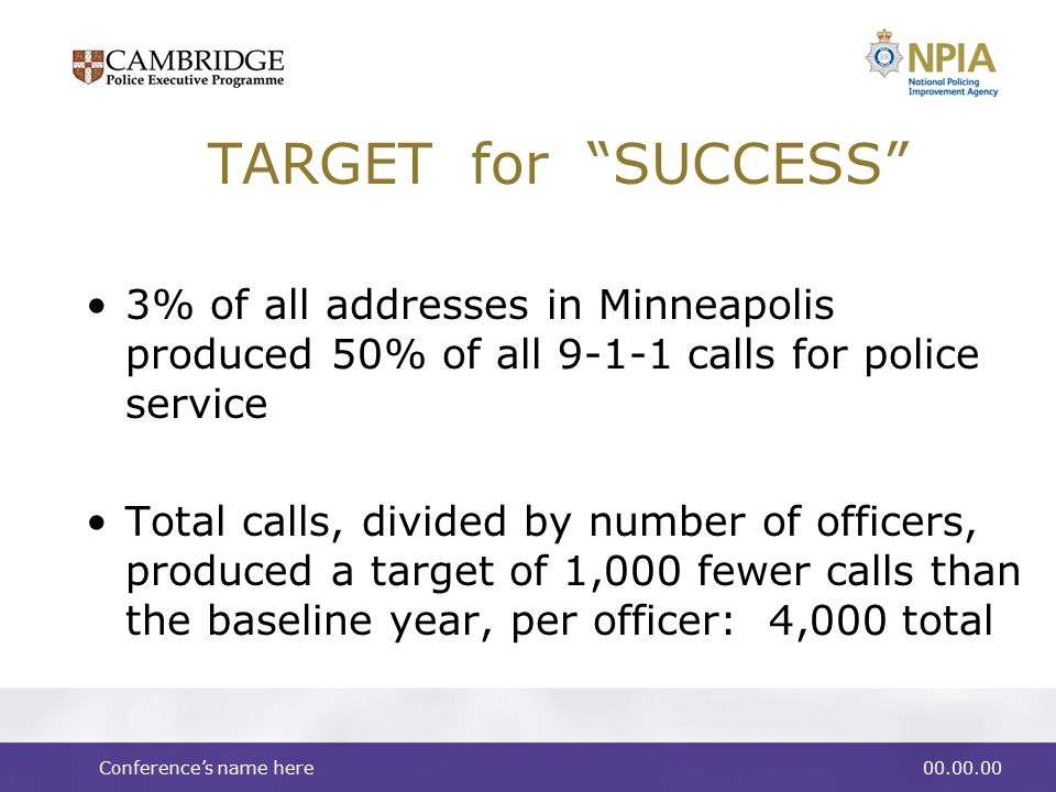 Conference's name here00.00.00 TARGET for SUCCESS 3% of all addresses in Minneapolis produced 50% of all 9-1-1 calls for police service Total calls, divided by number of officers, produced a target of 1,000 fewer calls than the baseline year, per officer: 4,000 total