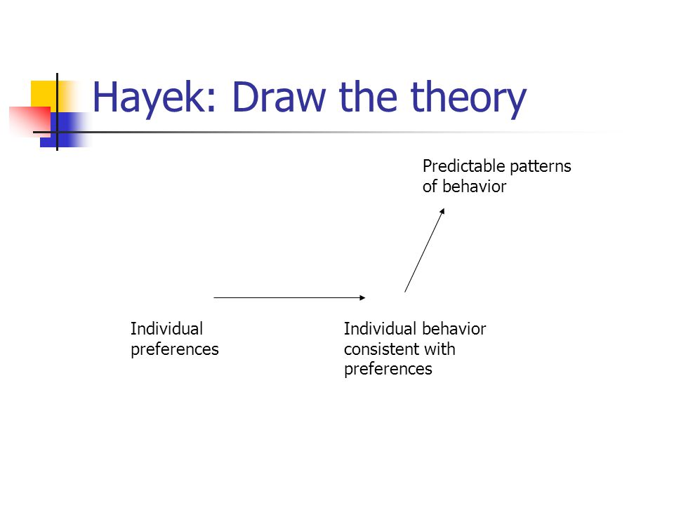 Hayek: Draw the theory Individual preferences Individual behavior consistent with preferences Predictable patterns of behavior