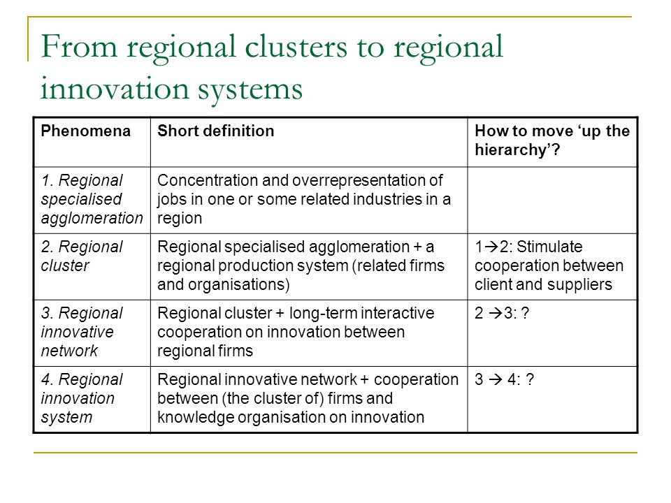 From regional clusters to regional innovation systems PhenomenaShort definitionHow to move 'up the hierarchy'? 1. Regional specialised agglomeration C