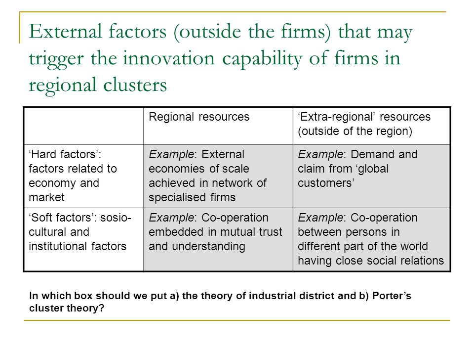 External factors (outside the firms) that may trigger the innovation capability of firms in regional clusters Regional resources'Extra-regional' resou