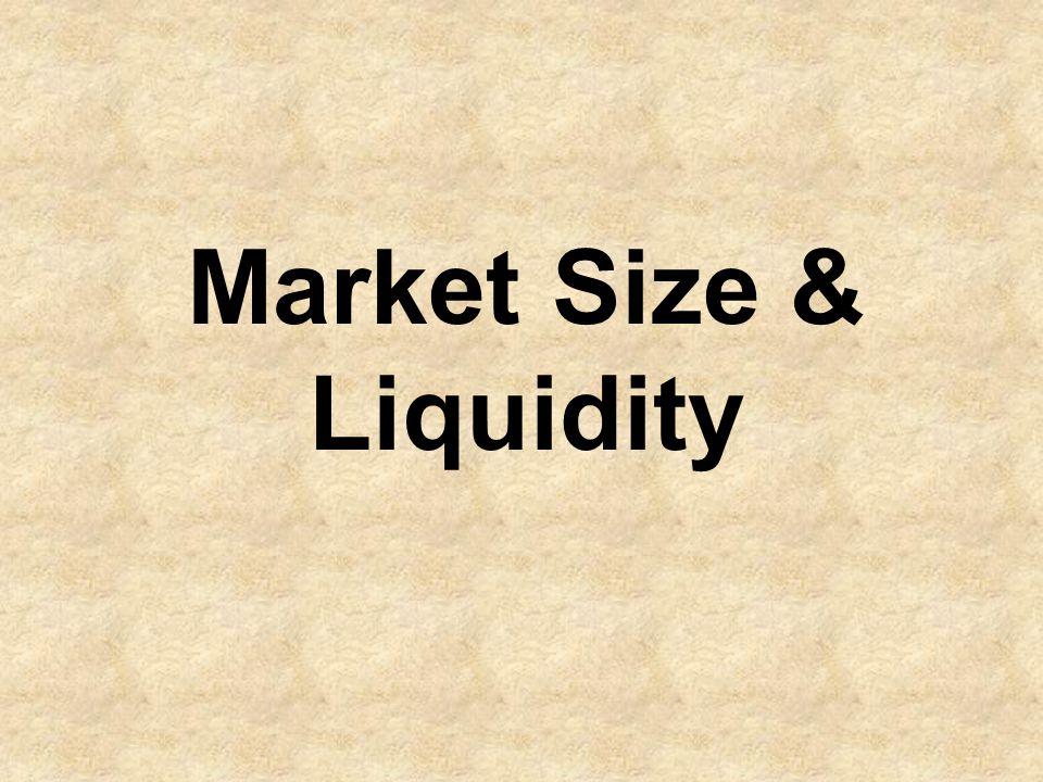 Market Size & Liquidity