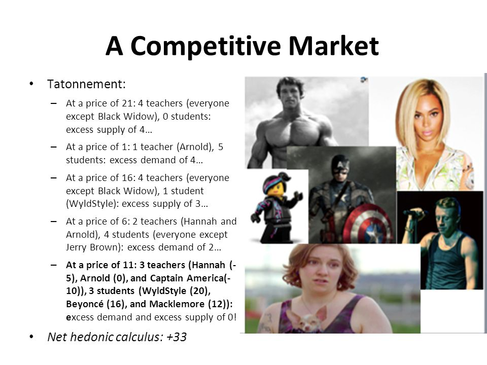 A Competitive Market Tatonnement: – At a price of 21: 4 teachers (everyone except Black Widow), 0 students: excess supply of 4… – At a price of 1: 1 teacher (Arnold), 5 students: excess demand of 4… – At a price of 16: 4 teachers (everyone except Black Widow), 1 student (WyldStyle): excess supply of 3… – At a price of 6: 2 teachers (Hannah and Arnold), 4 students (everyone except Jerry Brown): excess demand of 2… – At a price of 11: 3 teachers (Hannah (- 5), Arnold (0), and Captain America(- 10)), 3 students (WyldStyle (20), Beyoncé (16), and Macklemore (12)): excess demand and excess supply of 0.