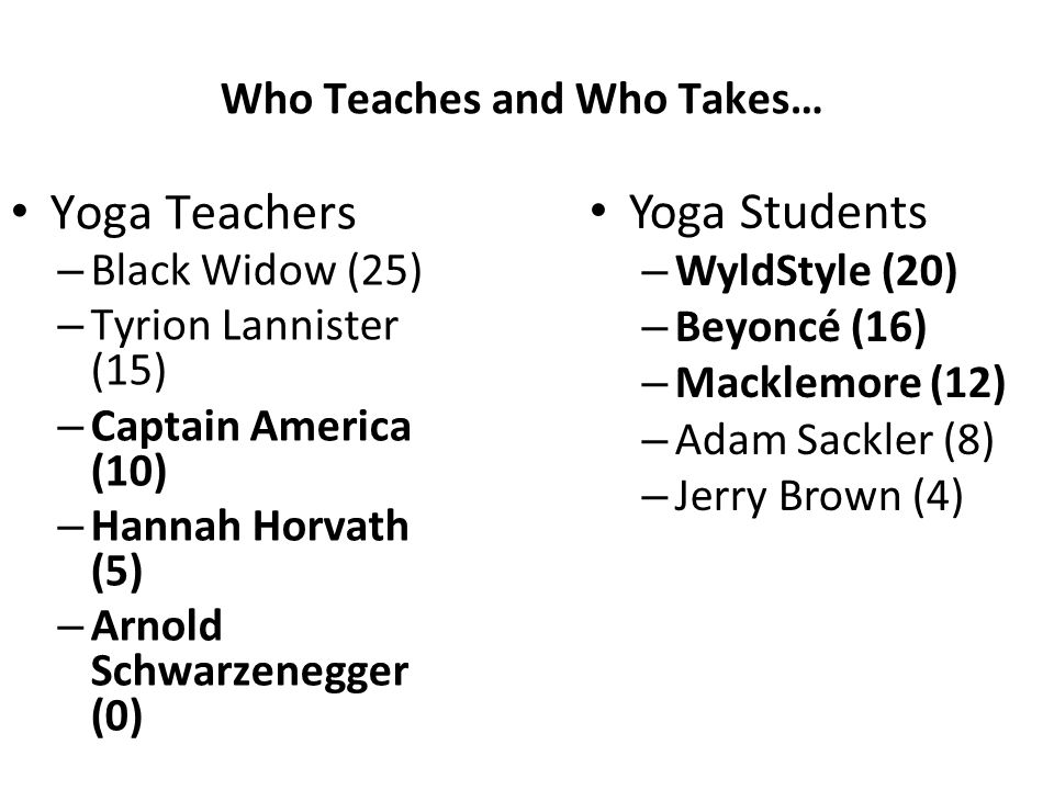 Who Teaches and Who Takes… Yoga Teachers – Black Widow (25) – Tyrion Lannister (15) – Captain America (10) – Hannah Horvath (5) – Arnold Schwarzenegger (0) Yoga Students – WyldStyle (20) – Beyoncé (16) – Macklemore (12) – Adam Sackler (8) – Jerry Brown (4)
