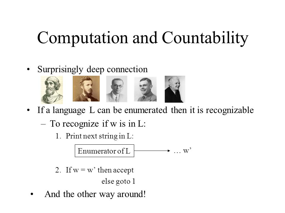 Computation and Countability Surprisingly deep connection If a language L can be enumerated then it is recognizable –To recognize if w is in L: 1.Print next string in L: 2.If w = w' then accept else goto 1 And the other way around.