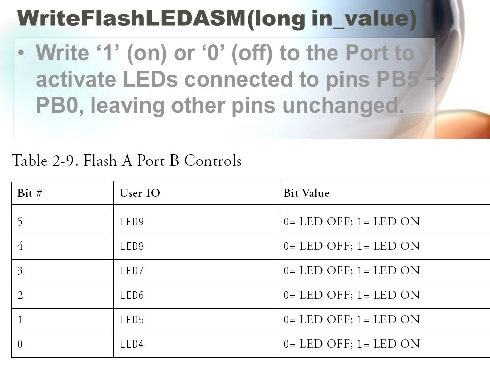 Blackfin BF533 I/O14 WriteFlashLEDASM(long in_value) Write '1' (on) or '0' (off) to the Port to activate LEDs connected to pins PB5  PB0, leaving oth