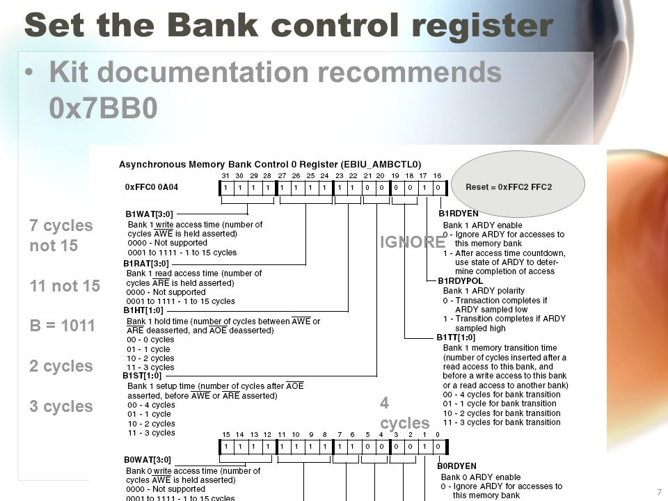 Blackfin BF533 I/O7 Set the Bank control register Kit documentation recommends 0x7BB0 7 cycles not 15 11 not 15 B = 1011 2 cycles 3 cycles IGNORE 4 cycles