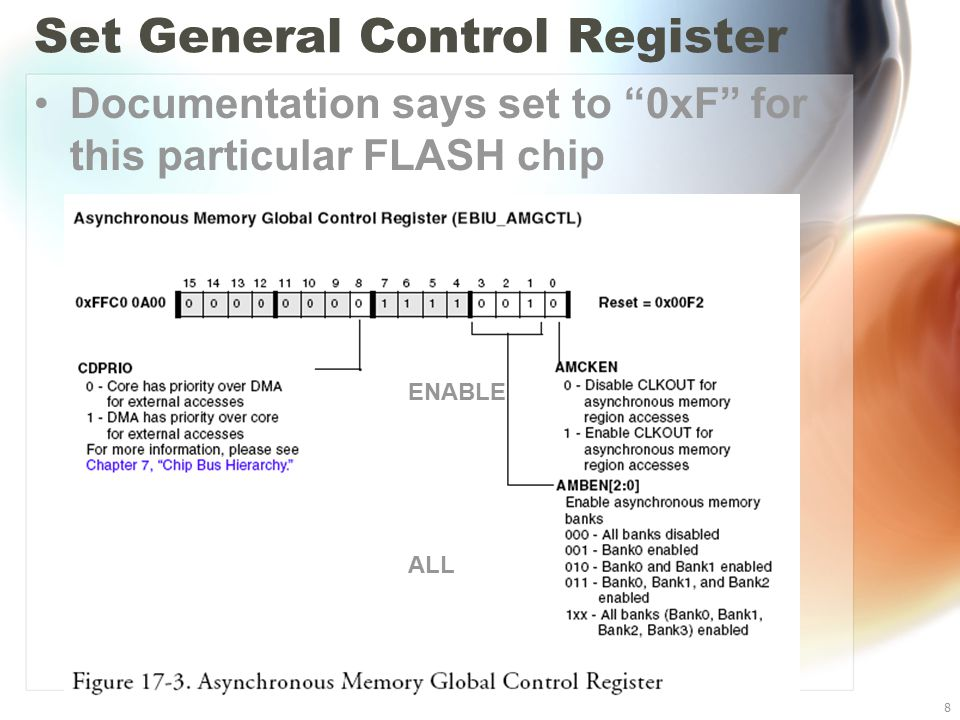 "Blackfin BF533 I/O8 Set General Control Register Documentation says set to ""0xF"" for this particular FLASH chip ENABLE ALL"