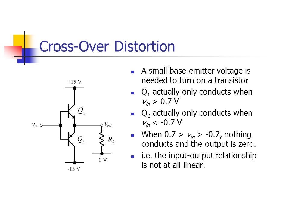 Cross-Over Distortion A small base-emitter voltage is needed to turn on a transistor Q 1 actually only conducts when v in > 0.7 V Q 2 actually only conducts when v in < -0.7 V When 0.7 > v in > -0.7, nothing conducts and the output is zero.