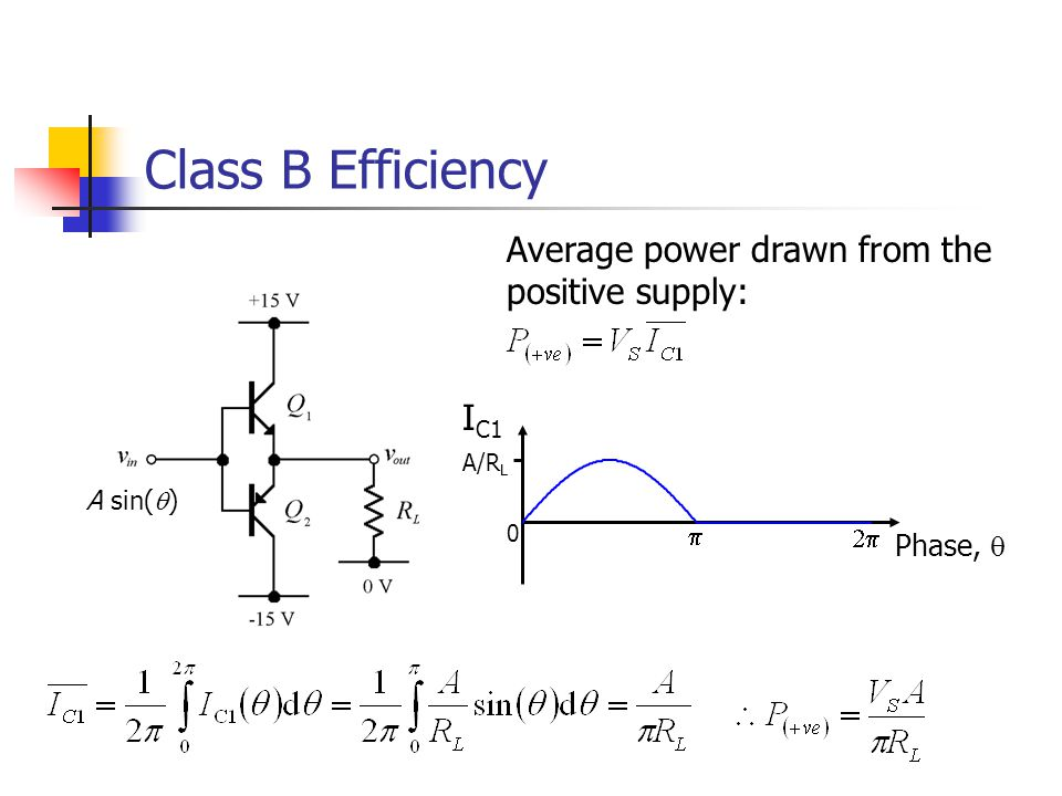 Class B Efficiency Average power drawn from the positive supply: I C1 Phase,  A/R L 0   A sin(  )