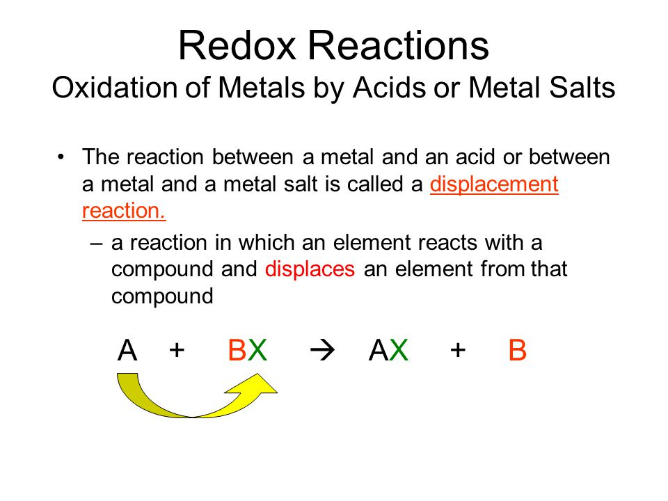 Redox Reactions Oxidation of Metals by Acids or Metal Salts The reaction between a metal and an acid or between a metal and a metal salt is called a displacement reaction.