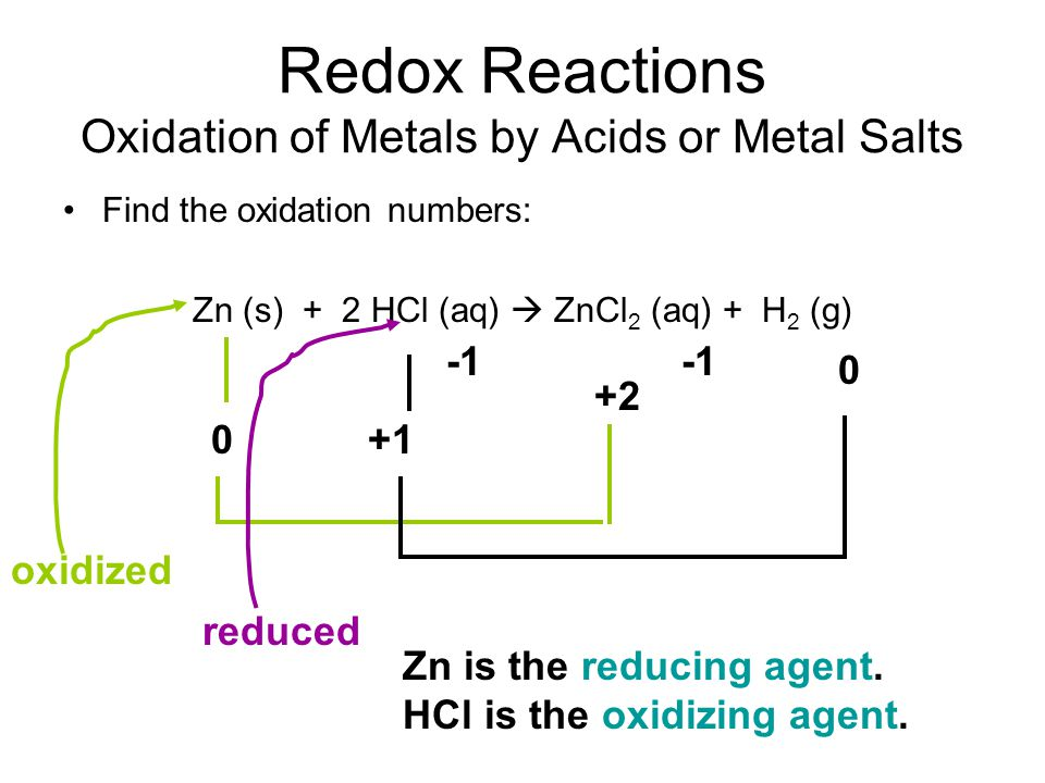 Redox Reactions Oxidation of Metals by Acids or Metal Salts Find the oxidation numbers: Zn (s) + 2 HCl (aq)  ZnCl 2 (aq) + H 2 (g) 0+1 +2 0 oxidized reduced Zn is the reducing agent.