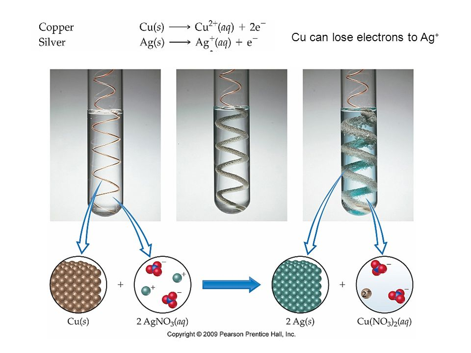 Cu can lose electrons to Ag +