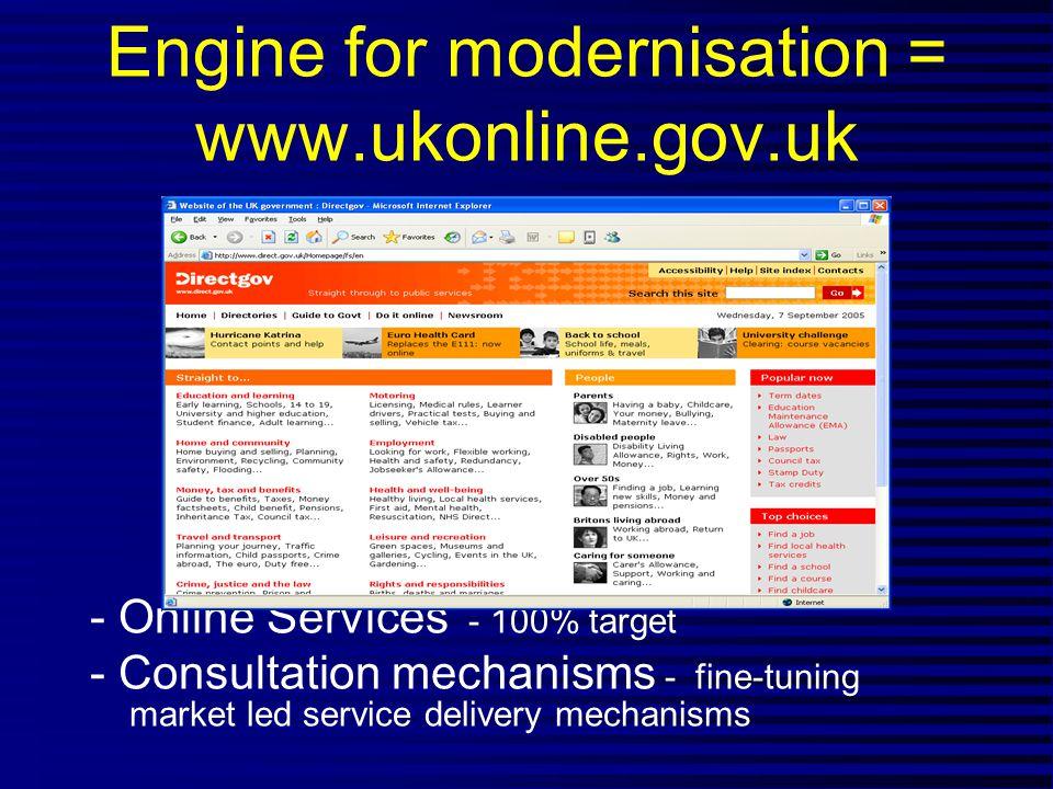 Engine for modernisation = www.ukonline.gov.uk - Online Services - 100% target - Consultation mechanisms - fine-tuning market led service delivery mechanisms