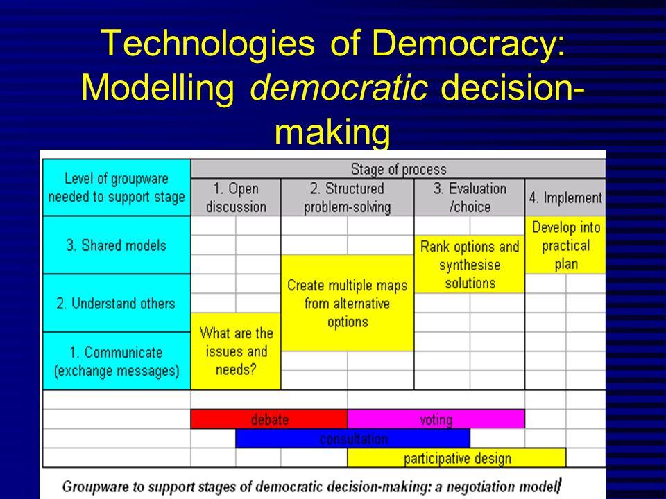 Technologies of Democracy: Modelling democratic decision- making