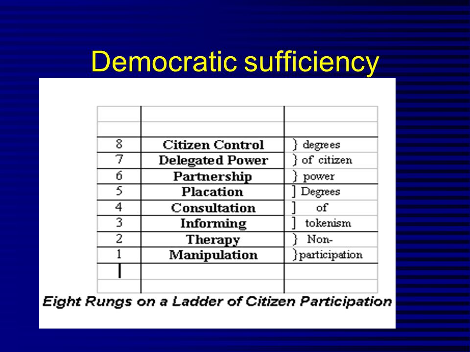 Democratic sufficiency