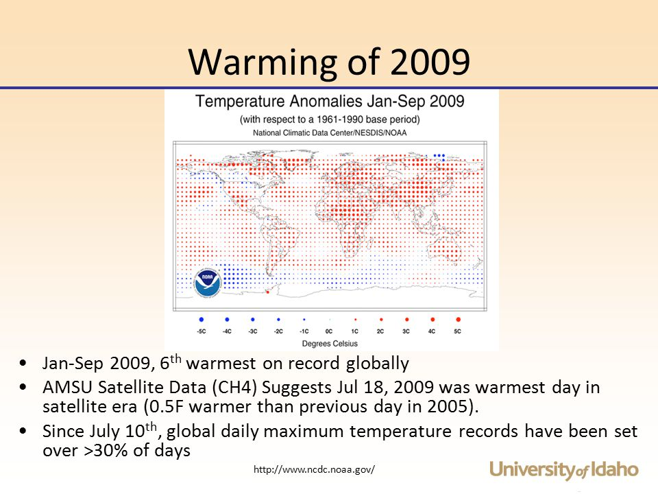 Warming of 2009 Jan-Sep 2009, 6 th warmest on record globally AMSU Satellite Data (CH4) Suggests Jul 18, 2009 was warmest day in satellite era (0.5F warmer than previous day in 2005).