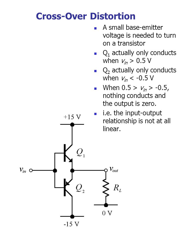 Cross-Over Distortion A small base-emitter voltage is needed to turn on a transistor Q 1 actually only conducts when v in > 0.5 V Q 2 actually only co