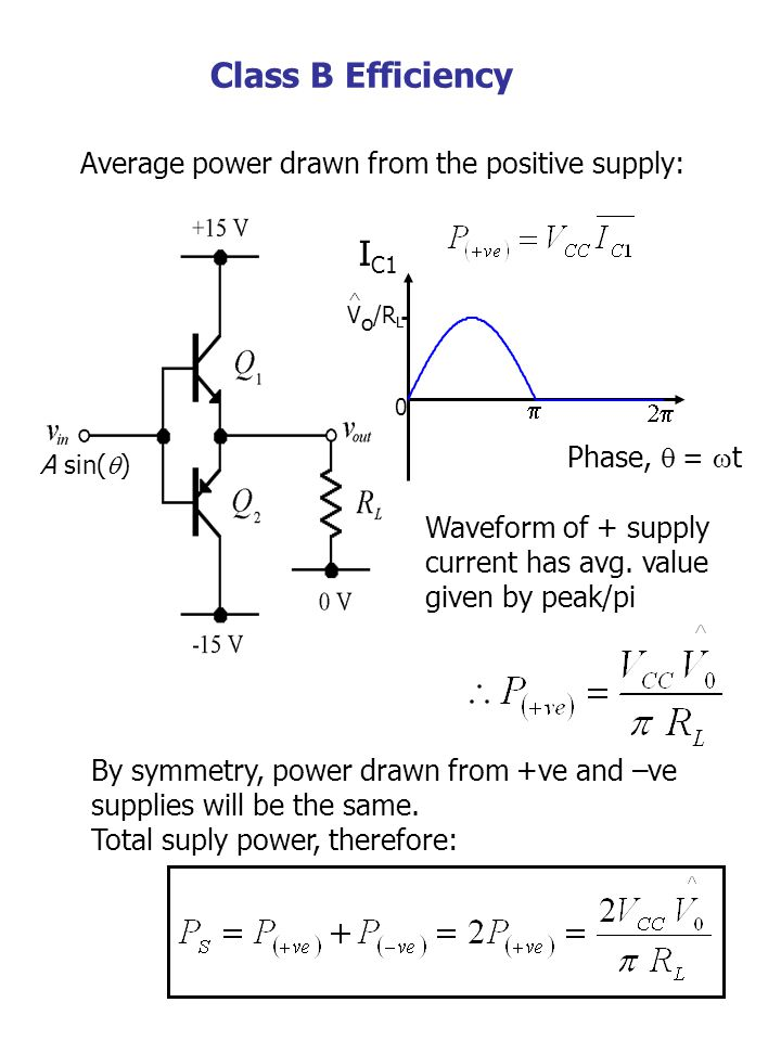 Class B Efficiency Average power drawn from the positive supply: I C1 Phase,  =  t V o /R L 0   A sin(  ) Waveform of + supply current has avg.