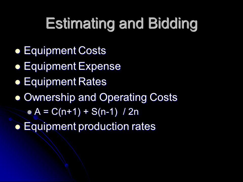 Estimating and Bidding Subcontractor bids Subcontractor bids Bid Depositories Bid Depositories Allowances Allowances Overhead Overhead General Overhead General Overhead Project Time Schedule Project Time Schedule Markup 5 – 20 Markup 5 – 20