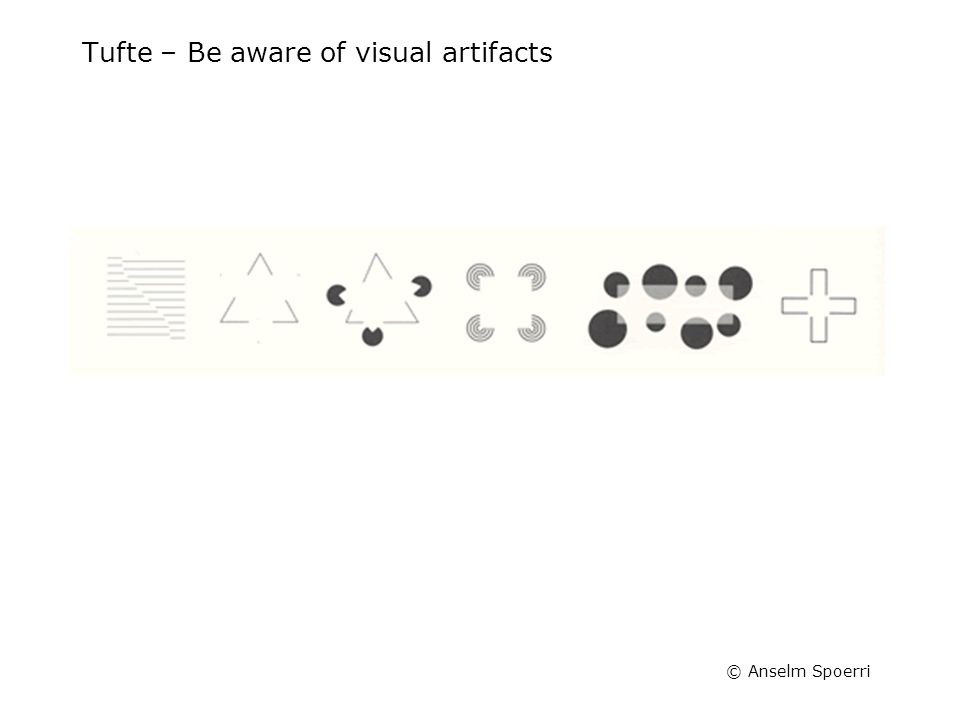 © Anselm Spoerri Tufte – Be aware of visual artifacts