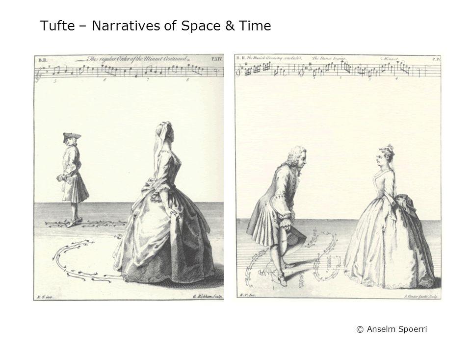© Anselm Spoerri Tufte – Narratives of Space & Time
