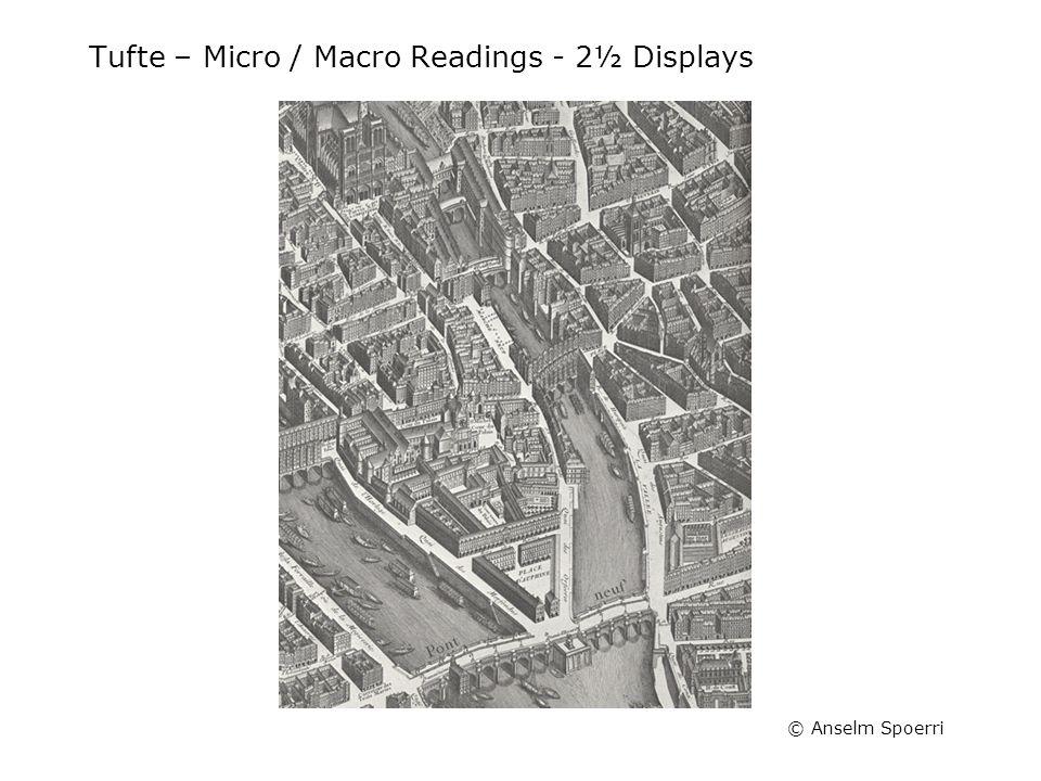 © Anselm Spoerri Tufte – Micro / Macro Readings - 2½ Displays
