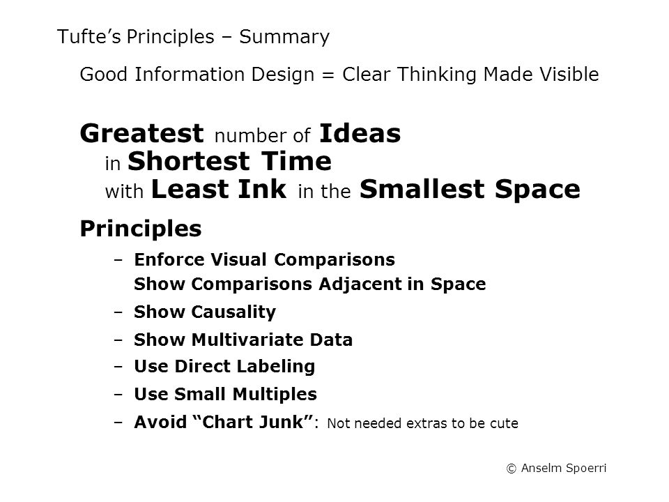 © Anselm Spoerri Tufte's Principles – Summary Good Information Design = Clear Thinking Made Visible Greatest number of Ideas in Shortest Time with Lea