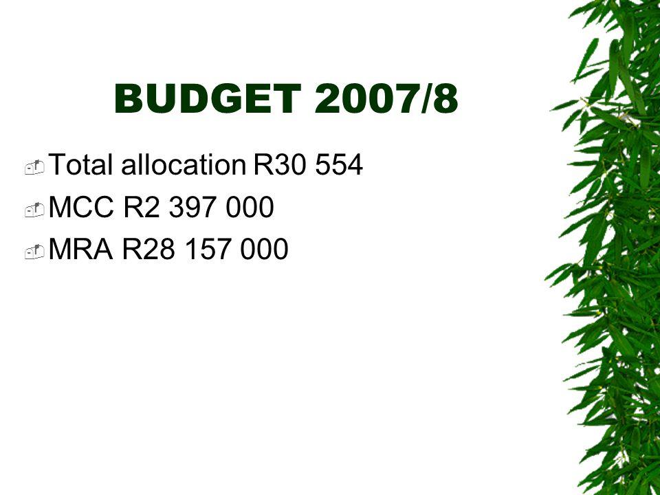 BUDGET 2007/8  Total allocation R30 554  MCC R2 397 000  MRA R28 157 000
