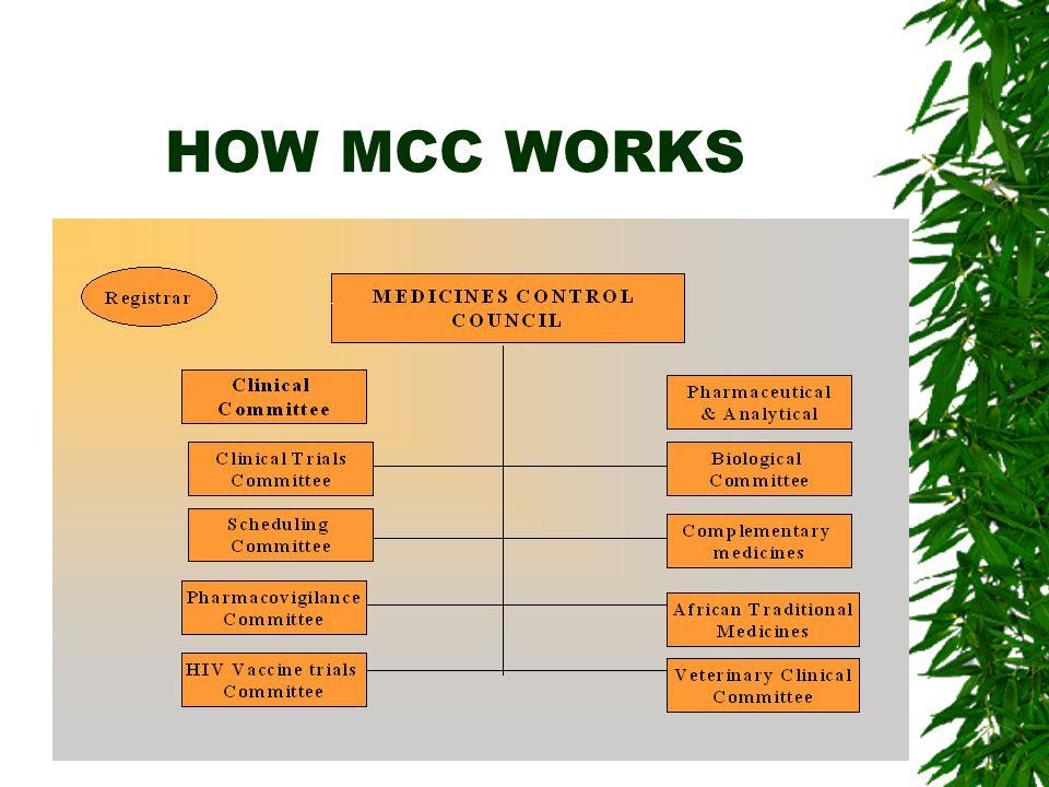 HOW MCC WORKS