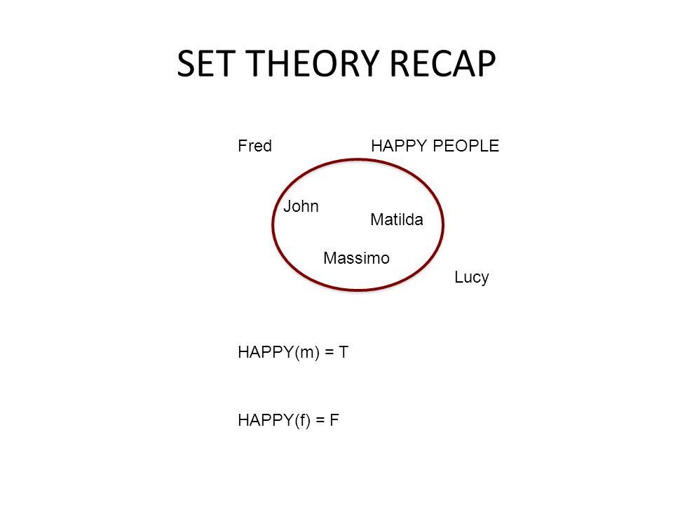 SET THEORY RECAP HAPPY PEOPLE John Matilda Fred Lucy HAPPY(m) = T HAPPY(f) = F Massimo