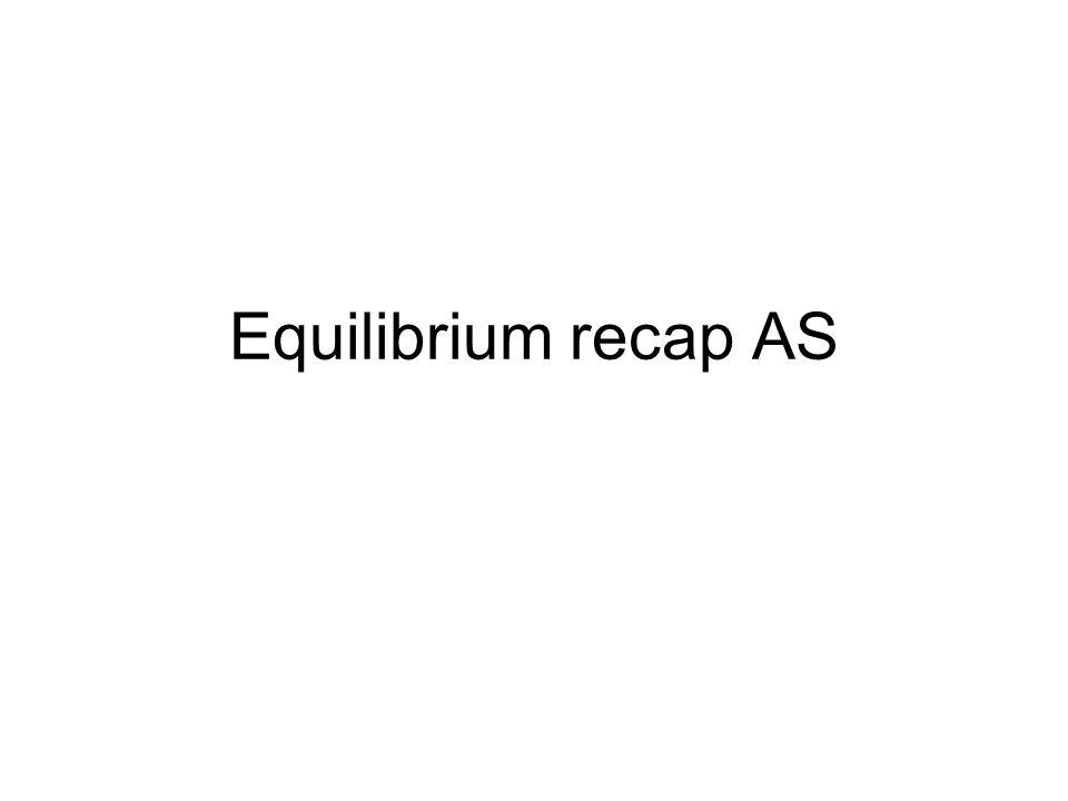 Equilibrium recap AS
