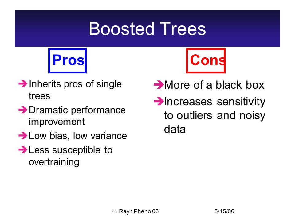5/15/06H. Ray : Pheno 06 Boosted Trees  Inherits pros of single trees  Dramatic performance improvement  Low bias, low variance  Less susceptible