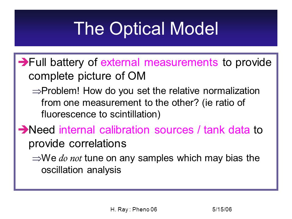 5/15/06H. Ray : Pheno 06 The Optical Model  Full battery of external measurements to provide complete picture of OM  Problem! How do you set the rel