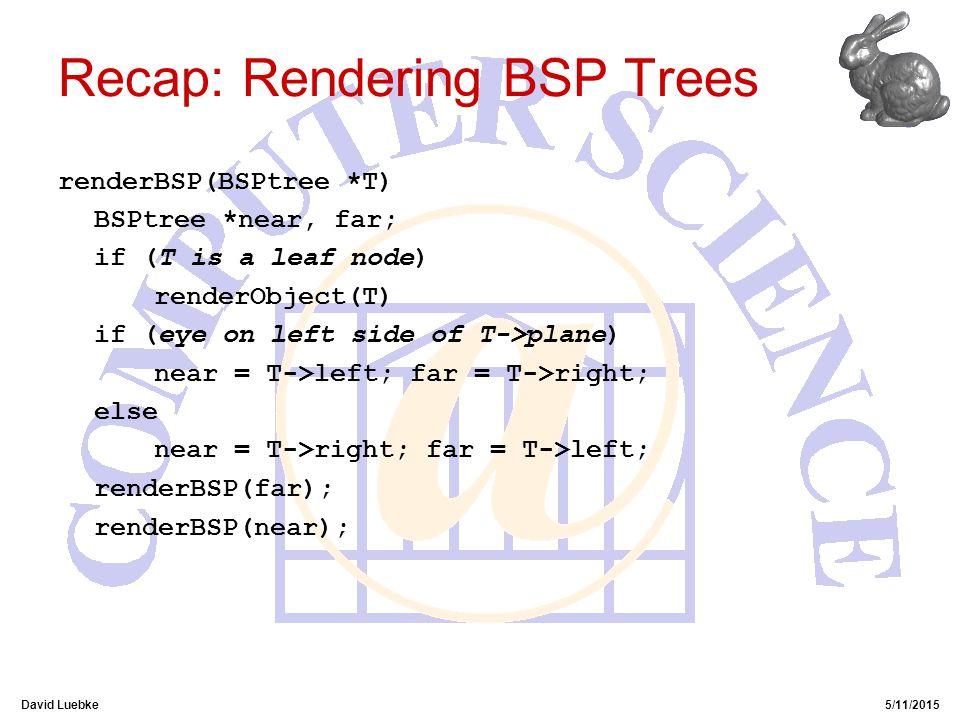 David Luebke5/11/2015 Recap: Rendering BSP Trees renderBSP(BSPtree *T) BSPtree *near, far; if (T is a leaf node) renderObject(T) if (eye on left side of T->plane) near = T->left; far = T->right; else near = T->right; far = T->left; renderBSP(far); renderBSP(near);