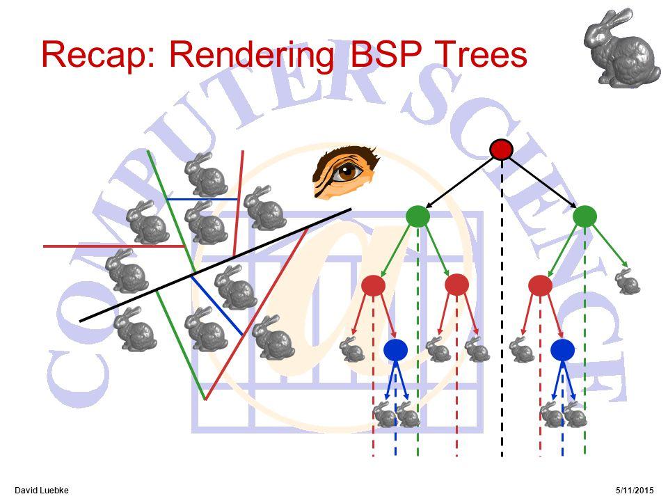 David Luebke5/11/2015 Recap: Rendering BSP Trees